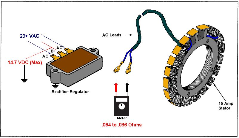 15AMPStator cub cadet faq rectifier regulator wiring diagram images at edmiracle.co