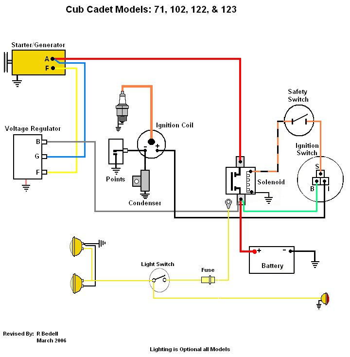 Vr on Cub Cadet Wiring Schematic